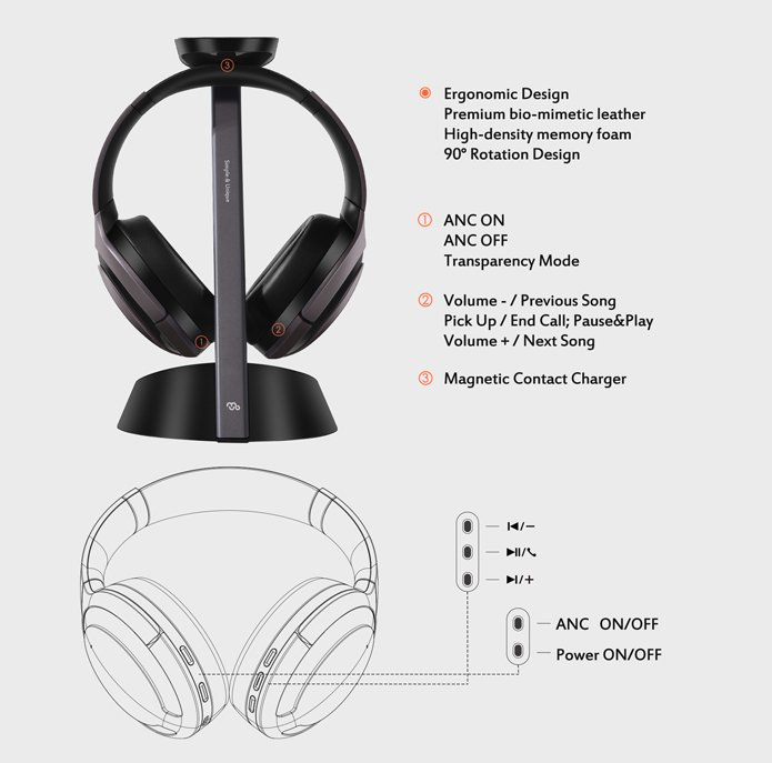 SENJI Mu6 Smart Noise-canceling headphones: Preliminary Product Review and 2018 Indiegogo Early Bird Promotion (until 12/7/18) 3